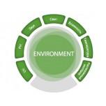 Цифровая лаборатория SenseDisс Environment