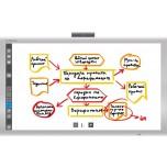Интерактивная панель Flipbox 65 UHD